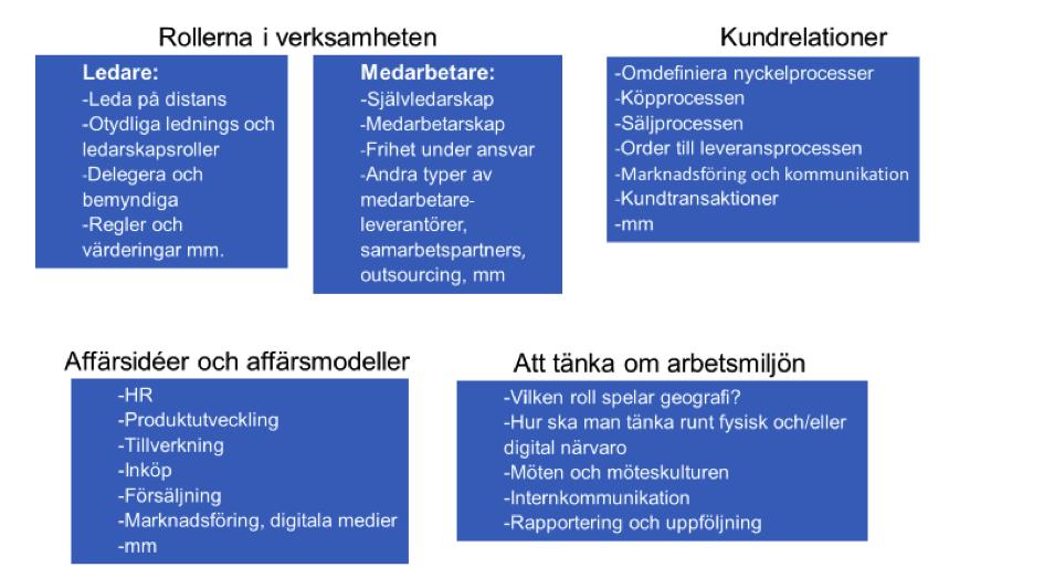 Digitalisering_01
